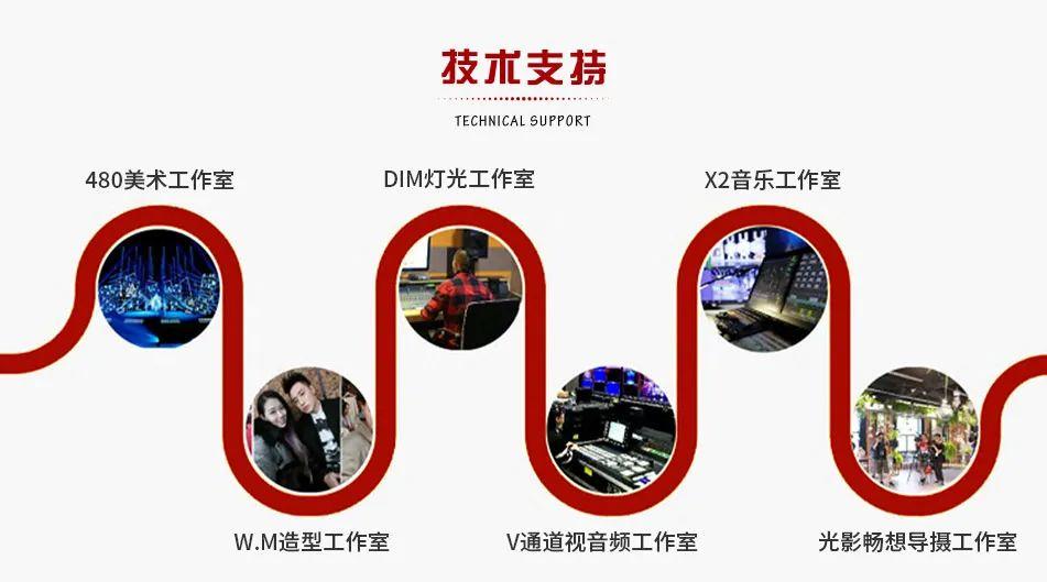 美创传奇MCN与湖南娱乐强强联手,达成深度合作